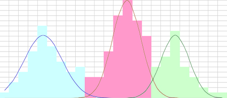 1d-cell_histo_curves